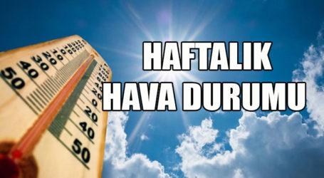 HAFTALIK HAVA DURUMU